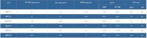 جدول راهنمایی انتخاب سایز فیلتر